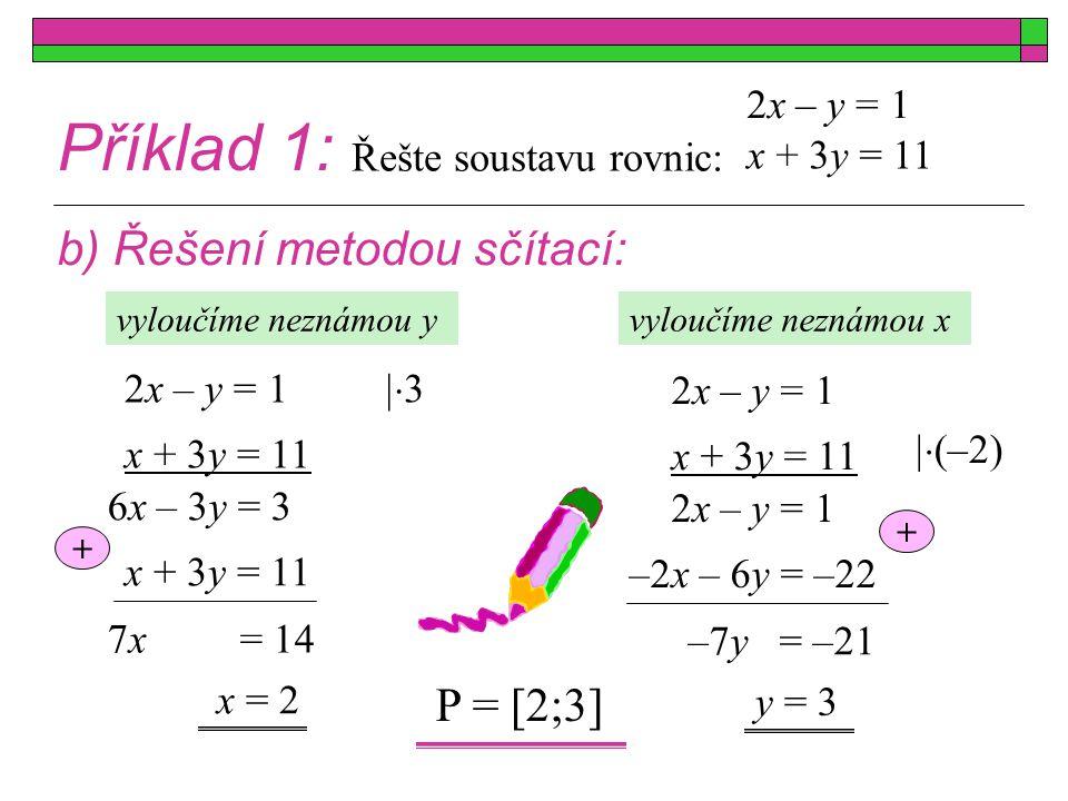Příklad 1: b) Řešení metodou sčítací: P = [2;3] 2x – y = 1
